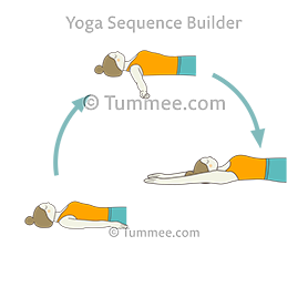 Supine Arms Movement Out Close Up Flow (Supta Hasta Vinyasa Close Up)