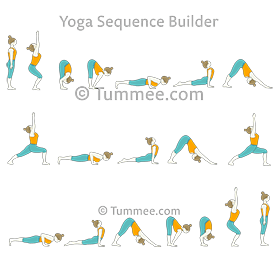 sun salutation b yoga surya namaskar b  yoga sequences