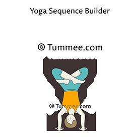 tripod headstand pose lotus legs yoga sirsasana ii
