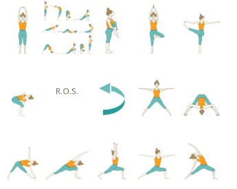 Hatha Yoga - Yoga Sequence For Psoas: Psoas Yoga Sequence