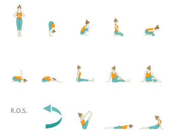 Intermediate Yoga - Yoga Sequence For Stomach and Spleen
