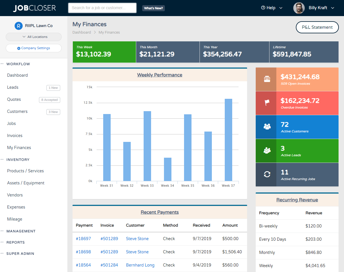 JobCloser Finance Dashboard