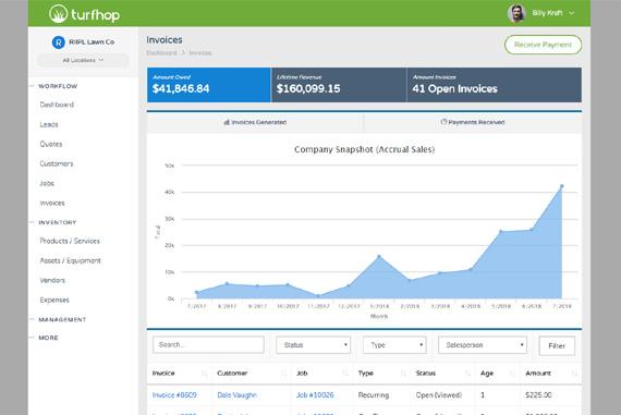 Turfhop Invoices Screen