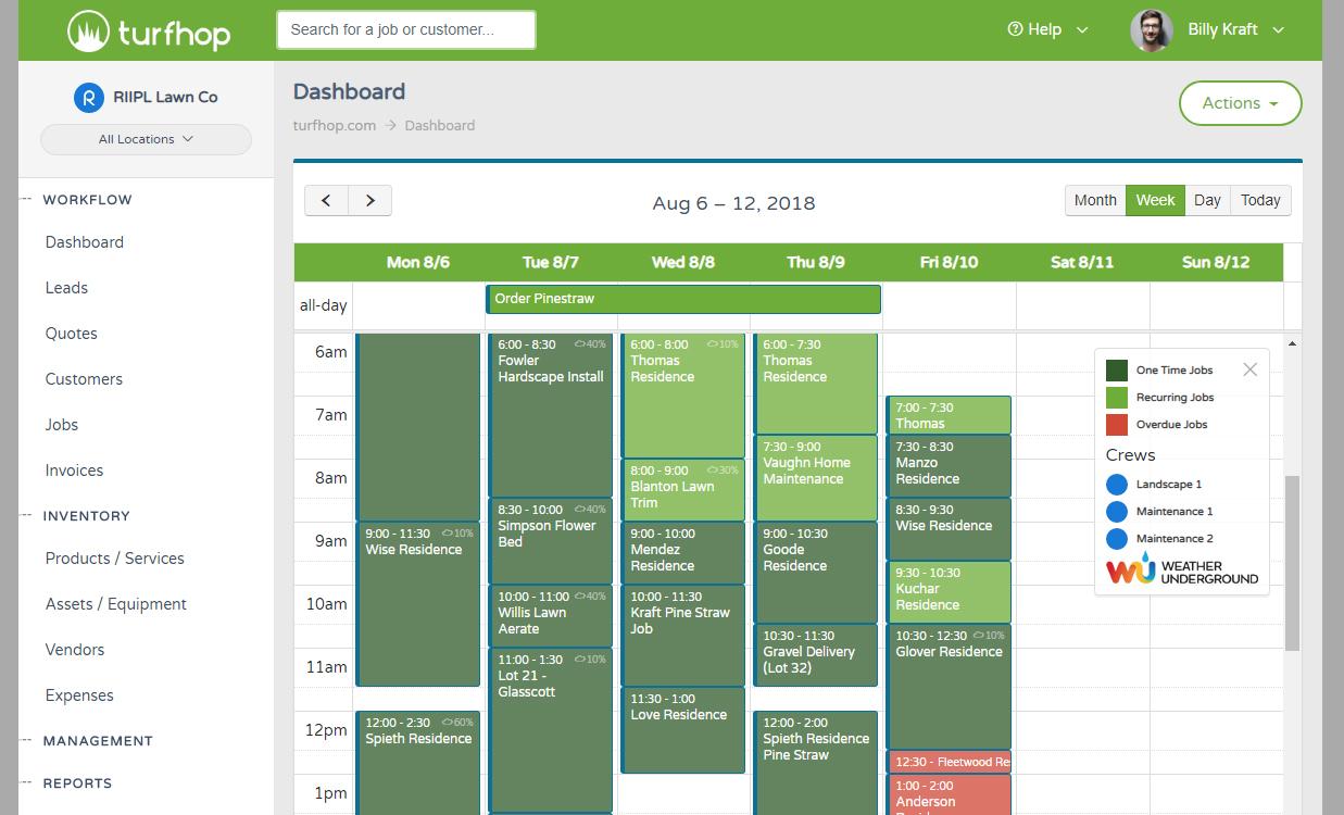 Scheduling Jobs
