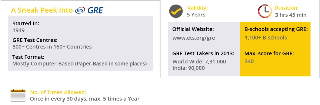 Are you eligible for GRE? - urbanpro image