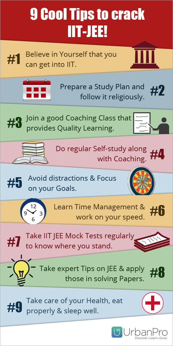 Cool tips JEE Advanced Exam