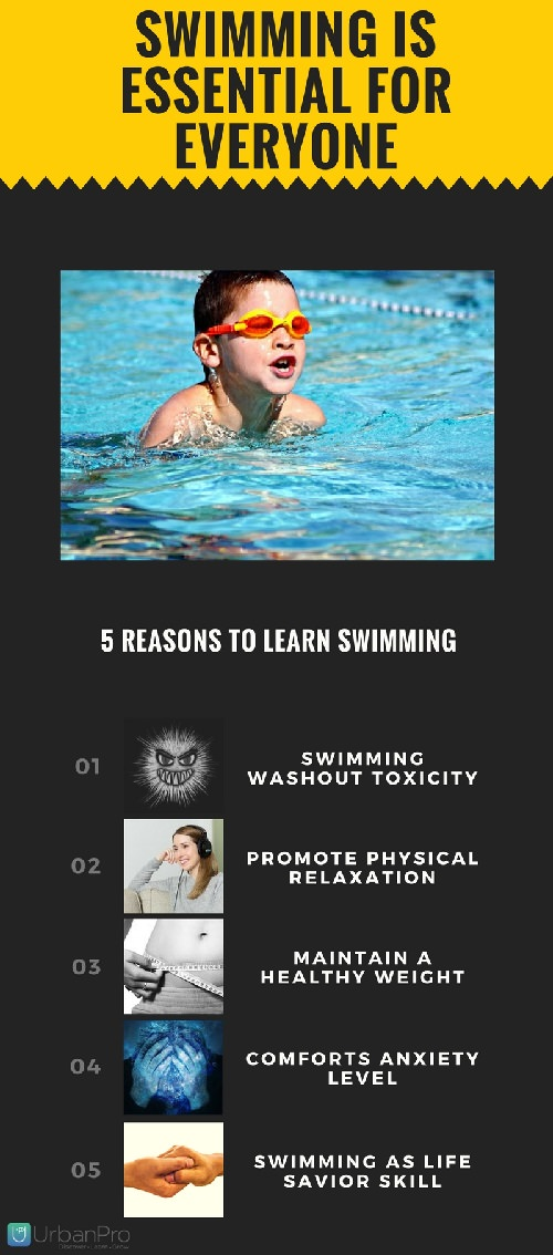 Swimming is Essential for Everyone