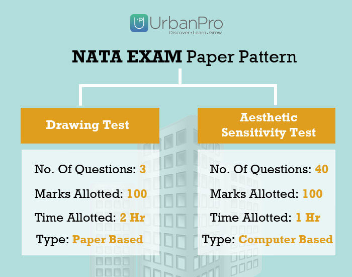 NATA Paper Pattern