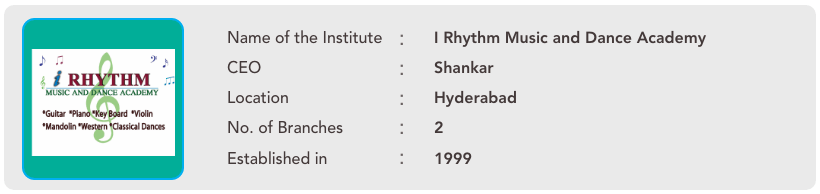 Name of the Institute ceo information – 3.1 – 1