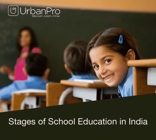 Stages of School Education in India