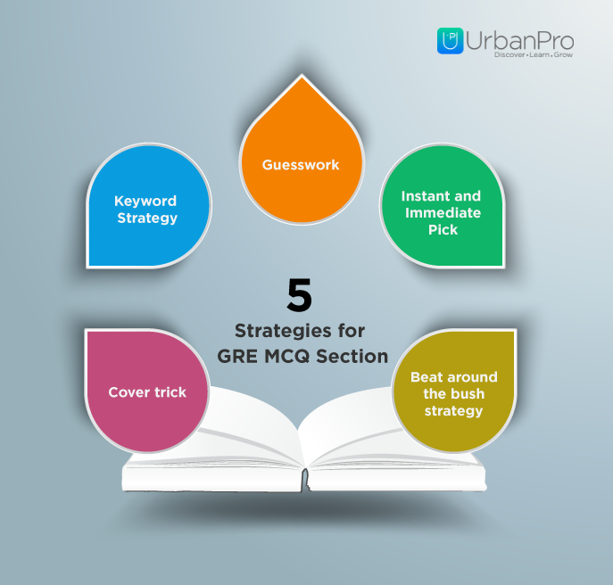 5 Strategies for GRE MCQ Section