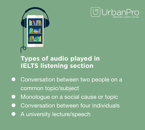 Types of audio played in IELTS listening section