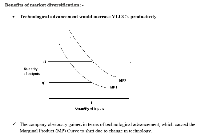 Case study on diversification strategy of itc