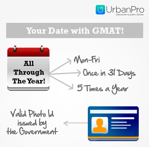 gmat logo change