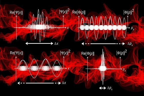 the theory of relativity and quantum mechanics
