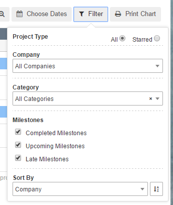 includes the project timeframe you can use the filter to narrow down which company or category are shown on the chart and also which milestones are