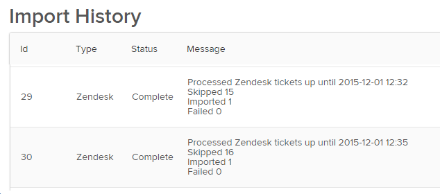 Importing Tickets from Zendesk - Teamwork Desk Support