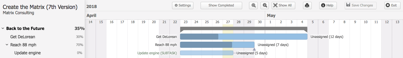 Percentage Complete Calculation For Task Lists On The Gantt Chart