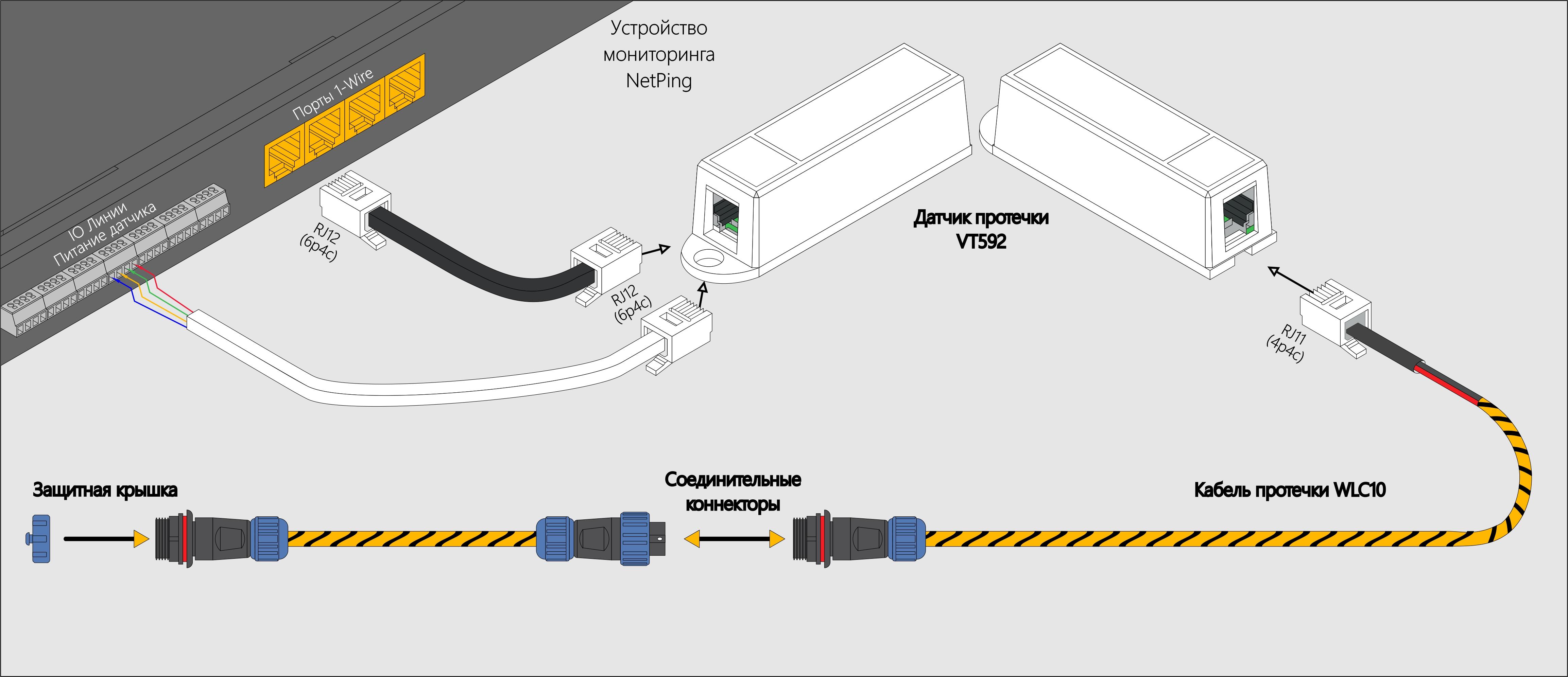 Датчик протечки VT592 и кабель протечки WLC10 схема подключения