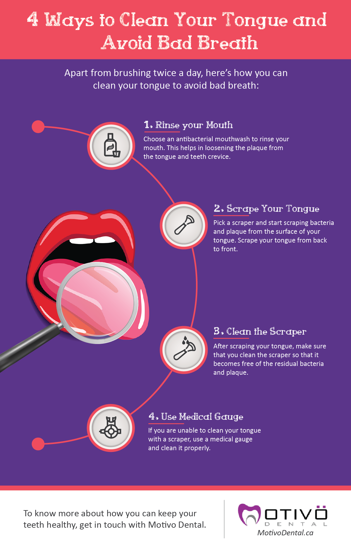 Avoid Bad Breath