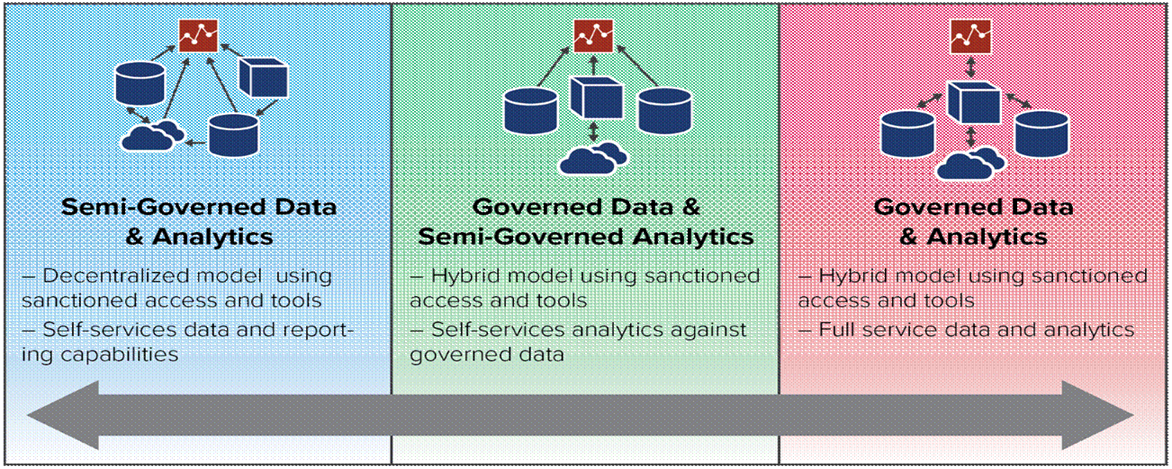user-friendly analytics
