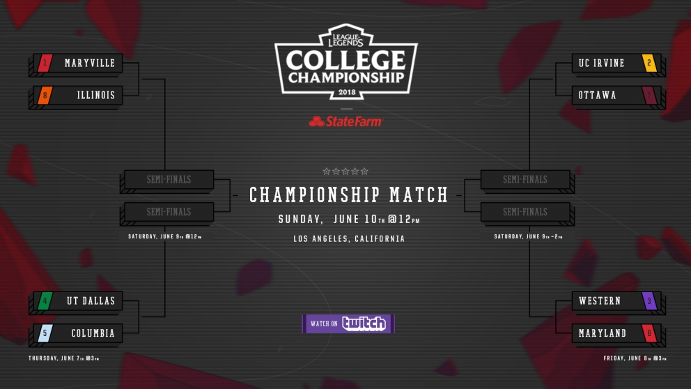 The bracket has set up some very exciting matches