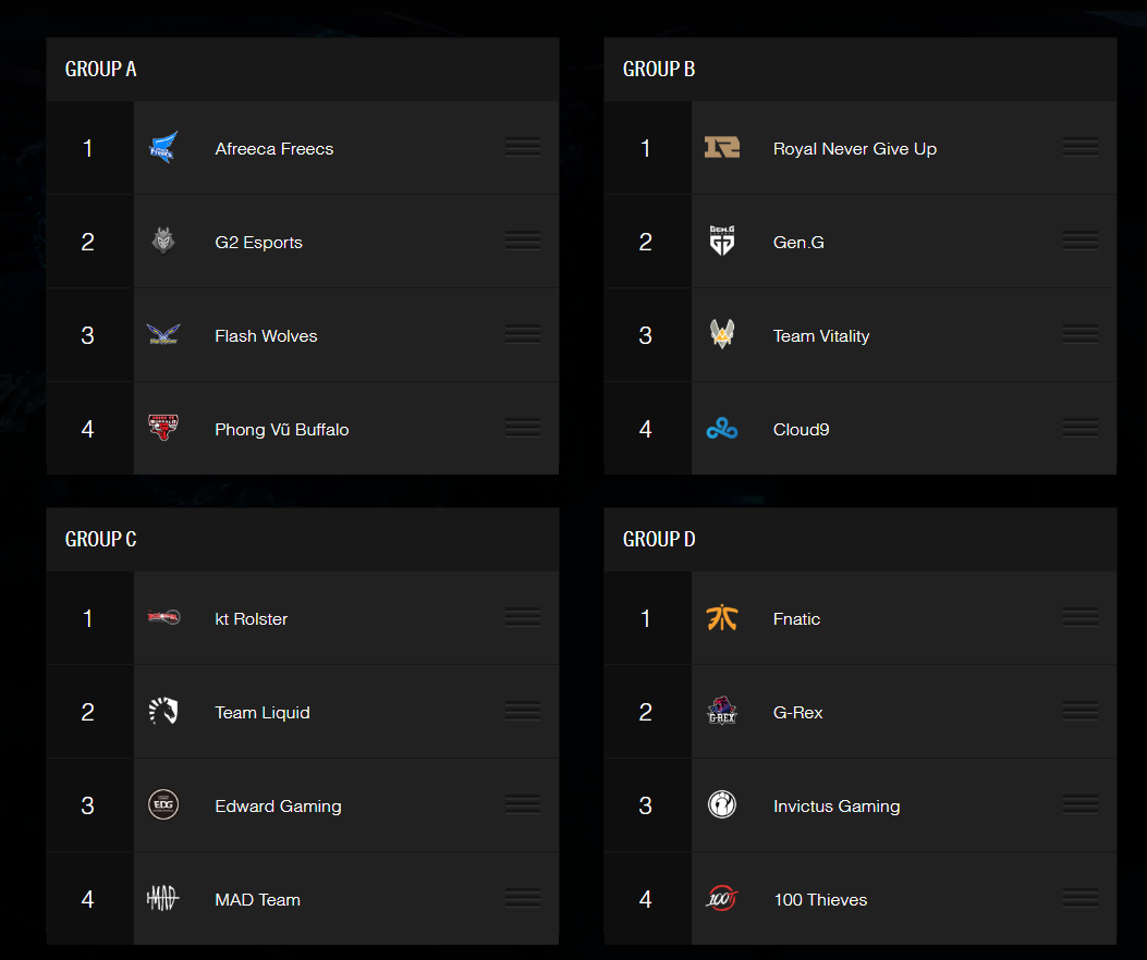Think you have what it takes to predict all these teams and their outcomes?