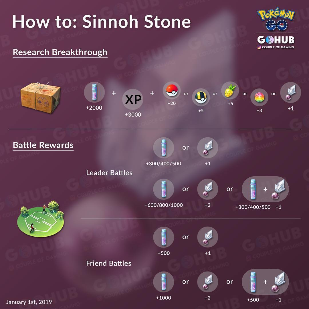 Pokemon Go Guide- How to Get a Sinnoh Stone