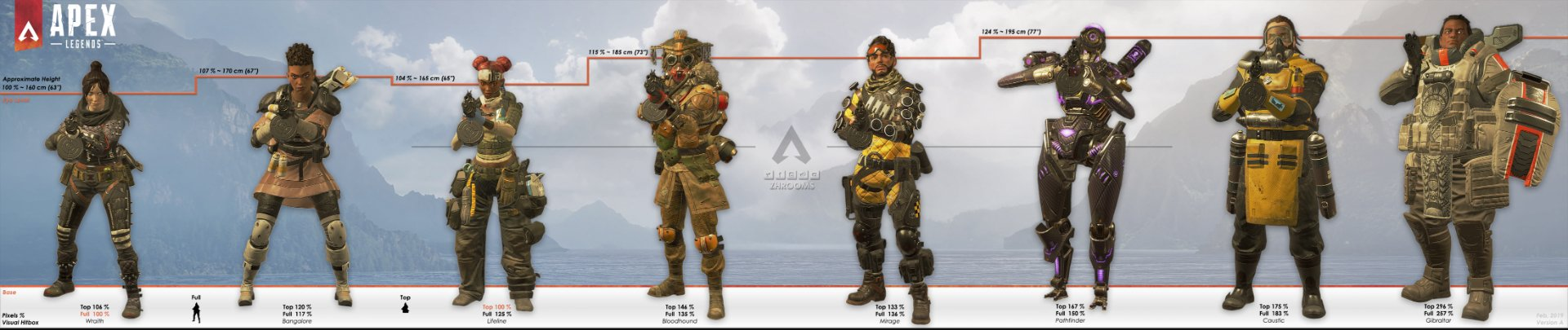 Apex Legends Hitboxes Chart Might Have You Switch Characters