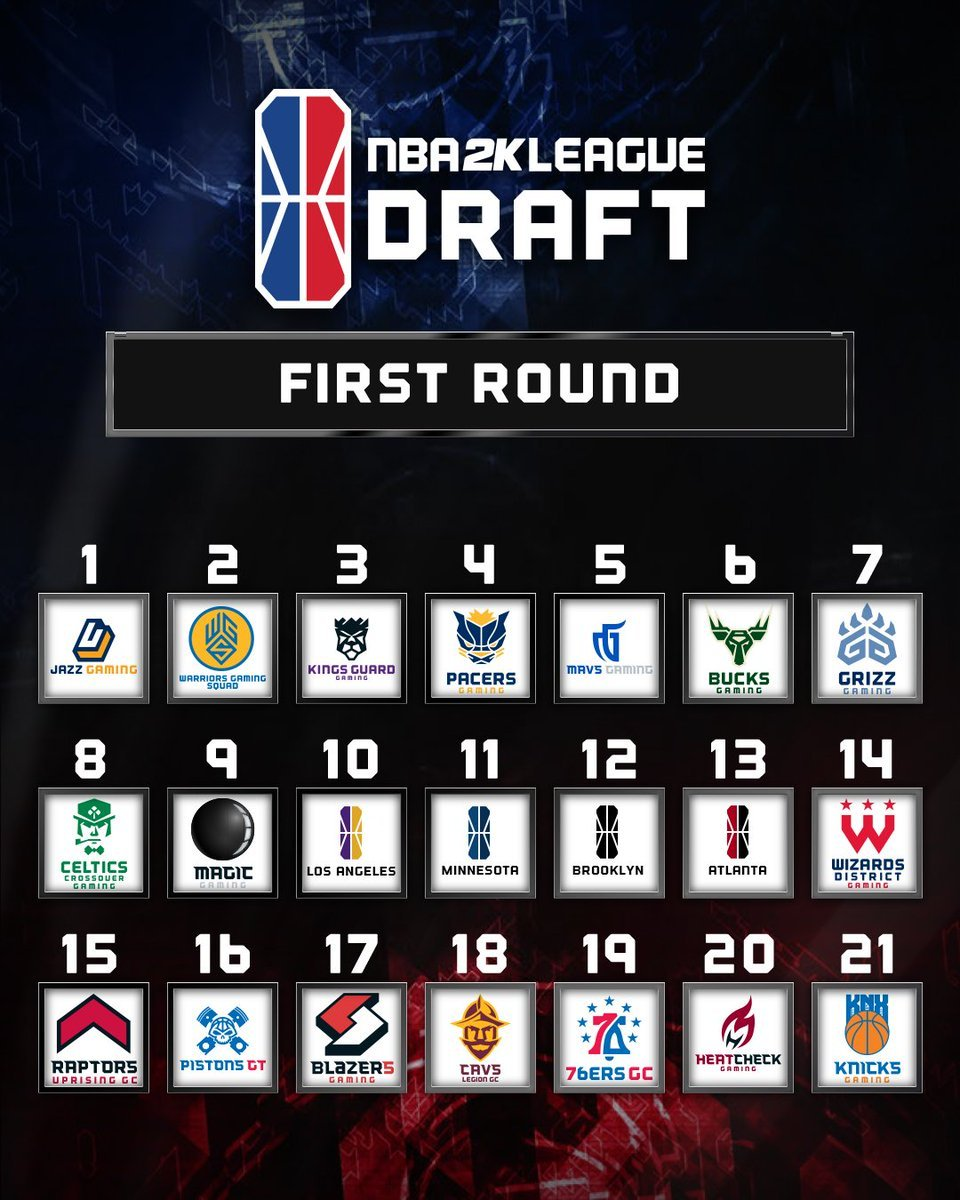 NBA 2K League Draft 2019 Teams, Twitch Stream, Schedule, Players