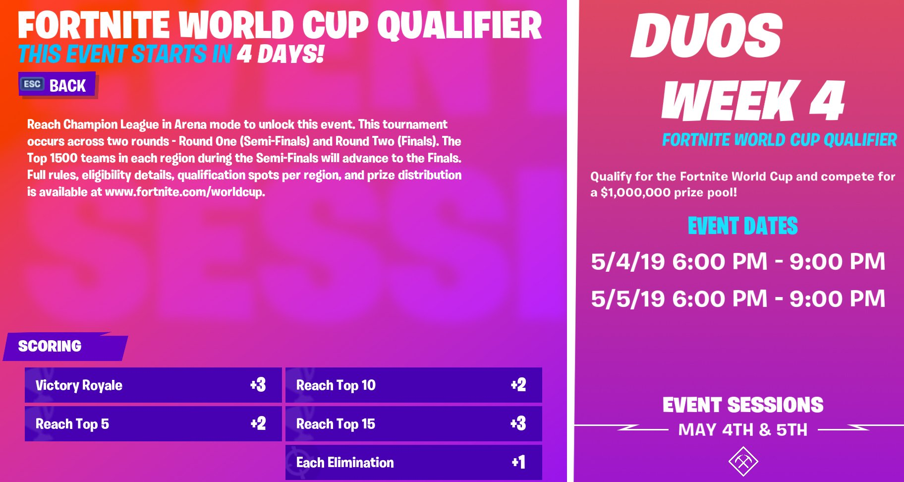 fortnite world cup week 4 qualifiers standings leaderboard - fortnite world cup qualifiers 2019 rules