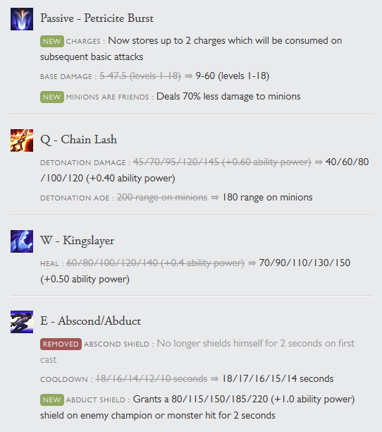 A Ryze of Tide and Nerfed Cats - 3Keys 9 12