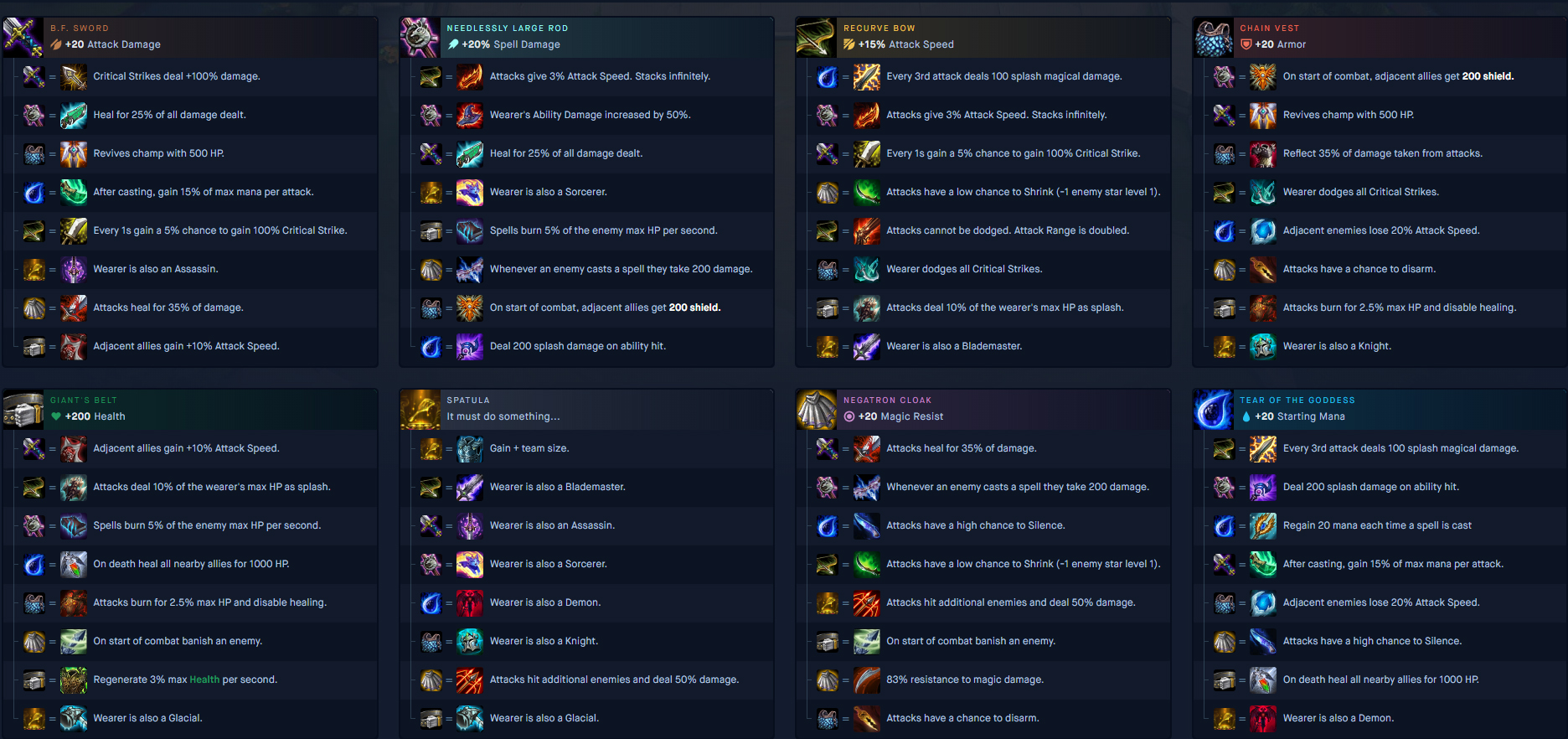 Teamfight Tactics (TFT) Item Cheat Sheet Guide