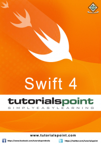 Swift Tutorial Image
