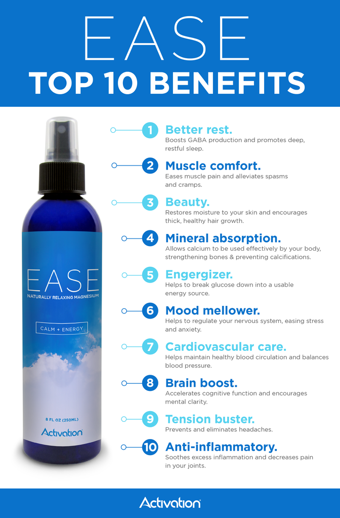 Picture of EASE Magnesium Spray. Rub. Relief. 8 fl. oz (250ml)