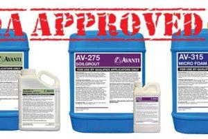 WQA-approved Avanti Products