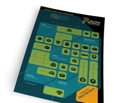 Envirosignt sewer rehab cutter bit selection poster