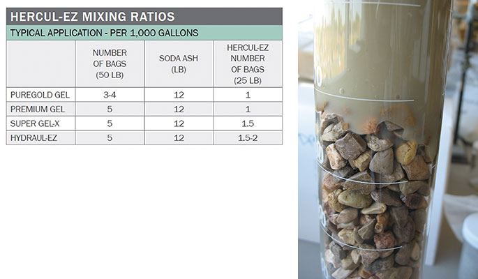 cetco-drilling-fluids
