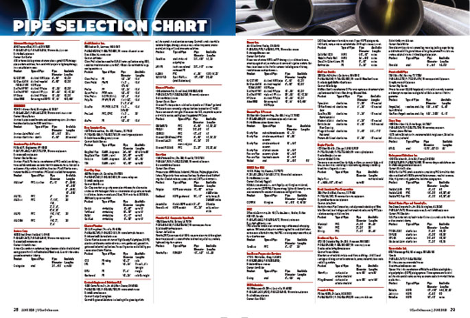 Pipe Selection Chart