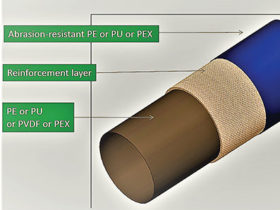 Pipe-in Liner Product