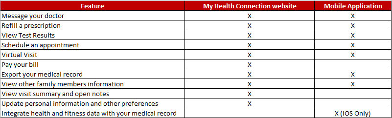 my health questionnaire