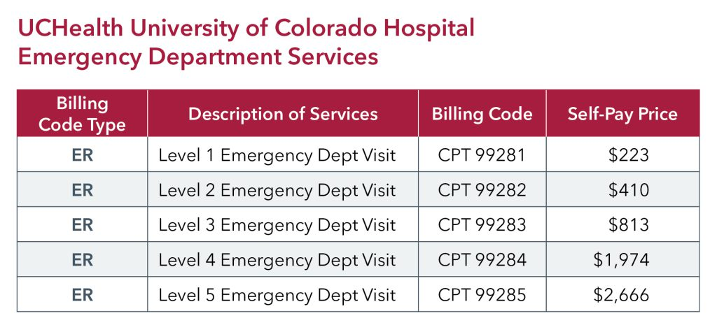 UCHealth UCH ED pricing