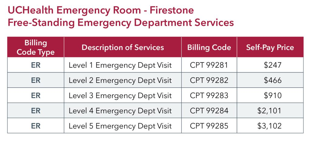 UCHealth Firestone FSED pricing
