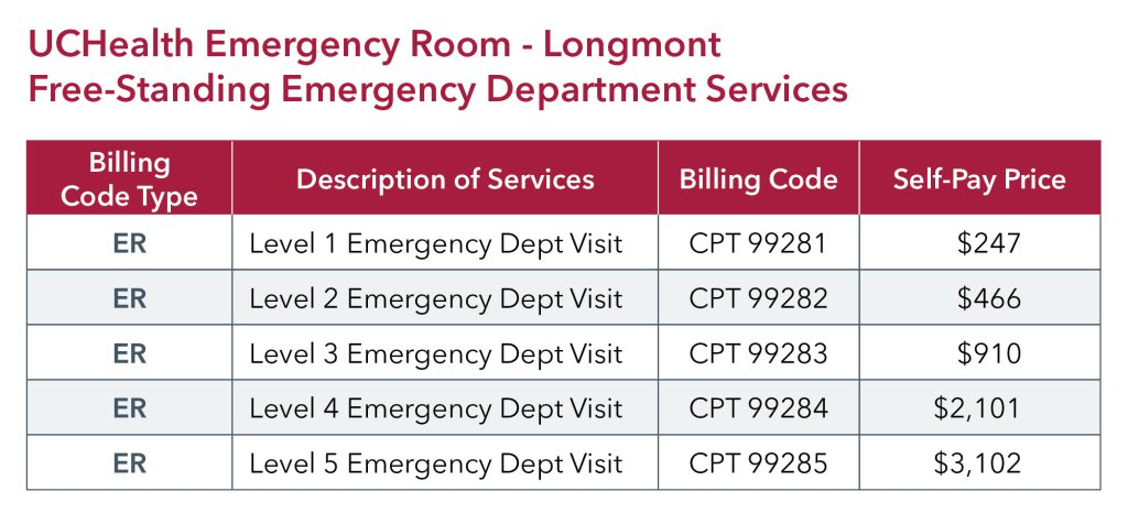 UCHealth Longmont FSED pricing