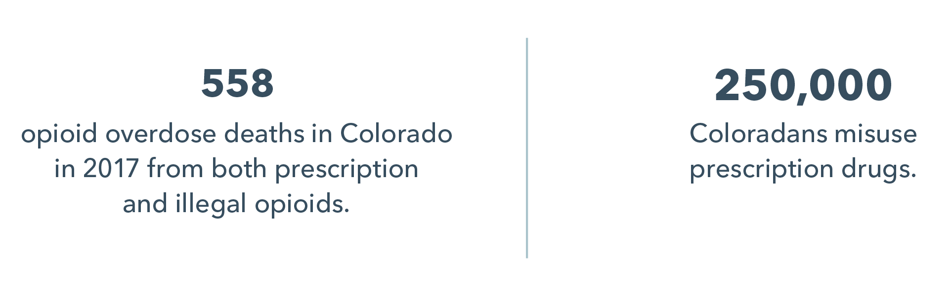 Colorado opioid stats | UCHealth