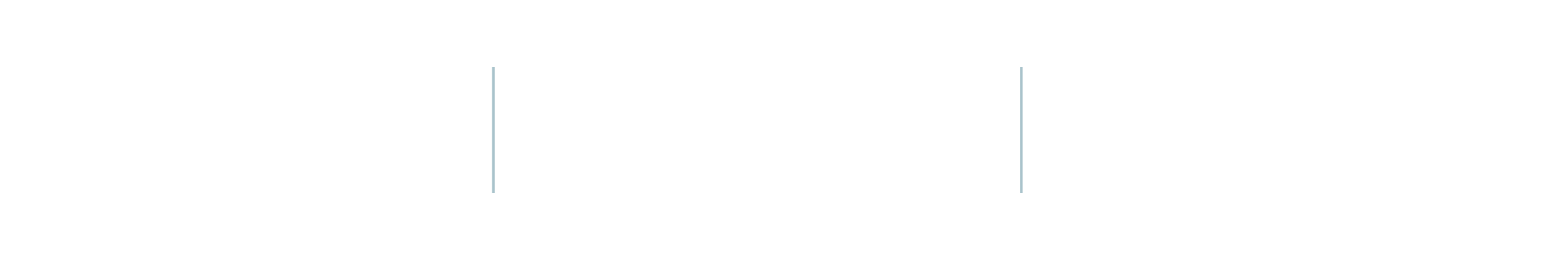 Financial stats associated with contributions to the community | UCHealth Community Benefit Report 2019