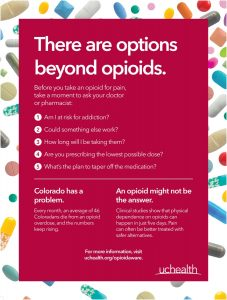 poster about opioids
