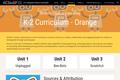 SFUSD Creative Computing K-2 Curriculum (Orange)