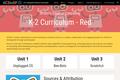 SFUSD Creative Computing K-2 Curriculum (Red)
