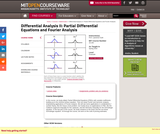 Differential Analysis II: Partial Differential Equations and Fourier Analysis, Spring 2016